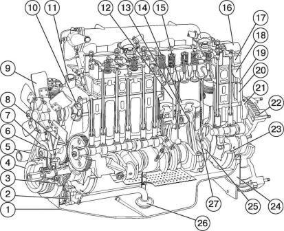 Двигатель Д-260 ММЗ