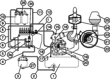 двигателя Д-260 ММЗ