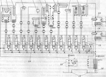 Схема гидросистемы