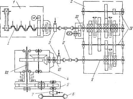Кинематические схемы.  Отражают кинематическую связь между механизмами изделия для передачи движения между ними.
