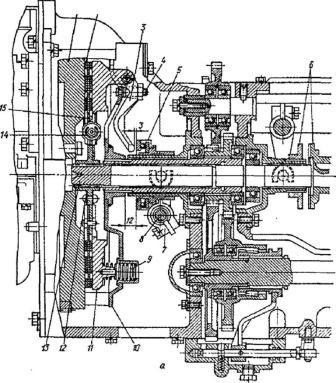 Регулировка сцепления МТЗ-82: 80, зазор лапок, ремонт.