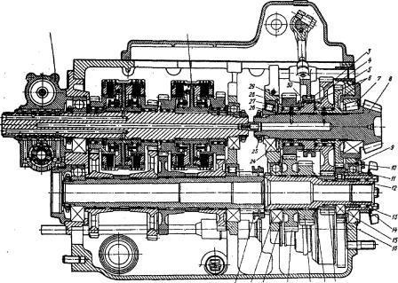 IV.  Рис. 3. Коробка передач тракторов МТЗ-80, МТЗ-82 с переключением под нагрузкой.  1 - распределитель; 2 - узел...