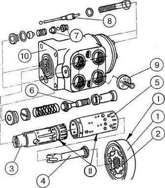 Насос-дозатор рулевого