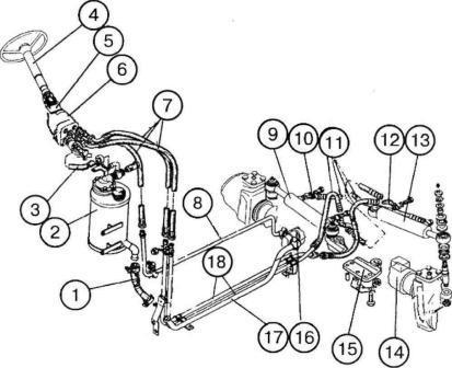 Рис. 1. Схема гидрообъемного рулевого управления МТЗ (ГОРУ) : 1 - шланг всасывающего маслопровода; 2...