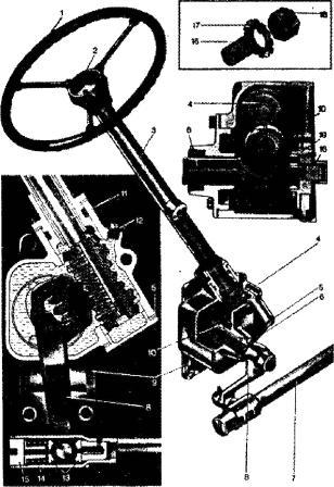 Вначале регулируют шарнирное соединение рулевых тяг ЮМЗ и зазоры в конических подшипниках направляющих колес.