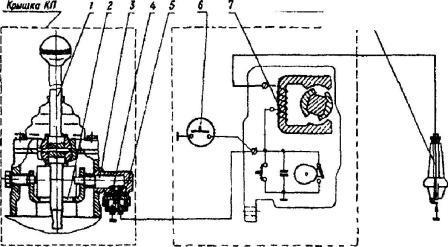 Каталог деталей и сборочных единиц тракторов ЮМЗ-6КЛ / ЮМЗ-6КМ