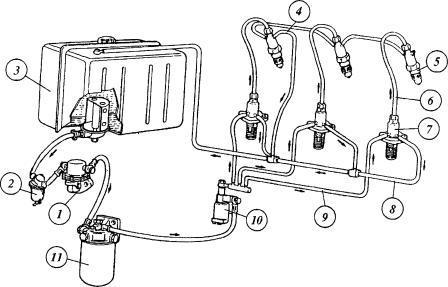 Система питания дизеля МТЗ-320(схема) показана на рис. 2.